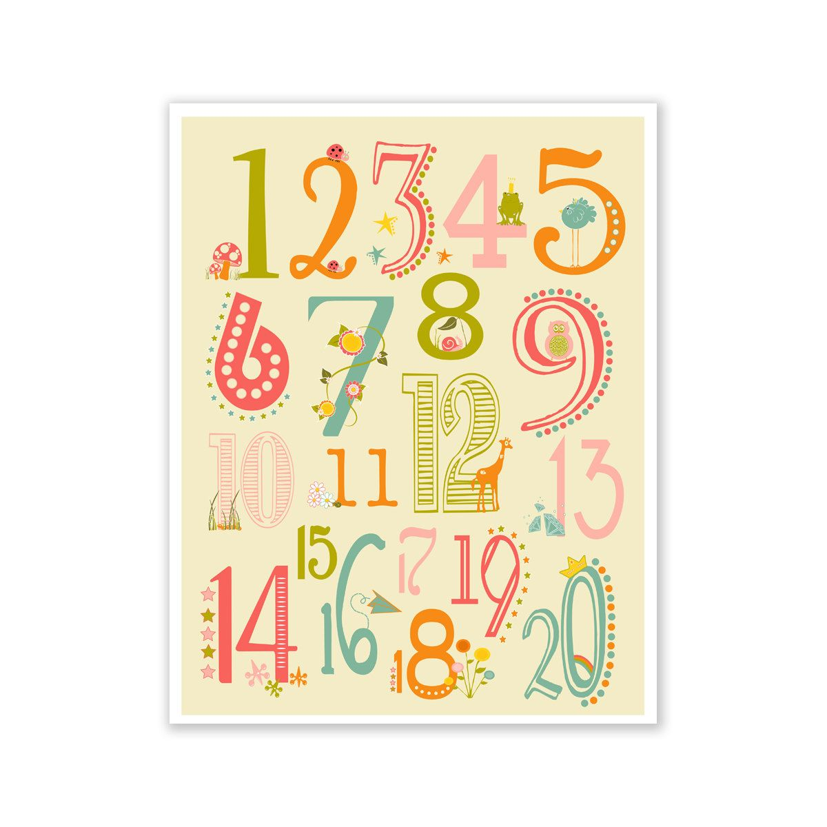 Childrens Wall Art / Nursery Decor Number Poster - 123 number ...