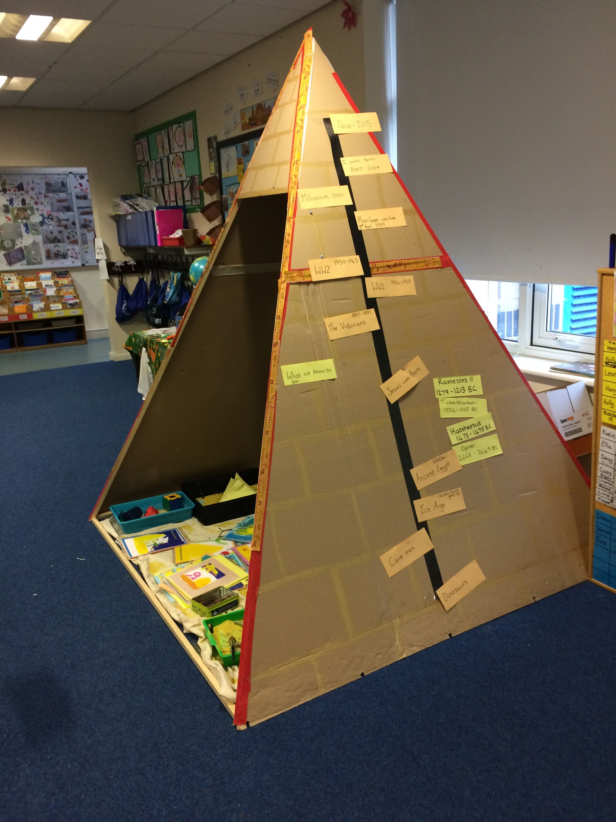 Ks1 Egyptian Pyramid Role Play