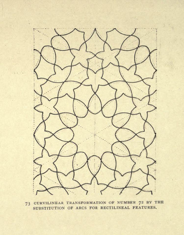 geometria 156