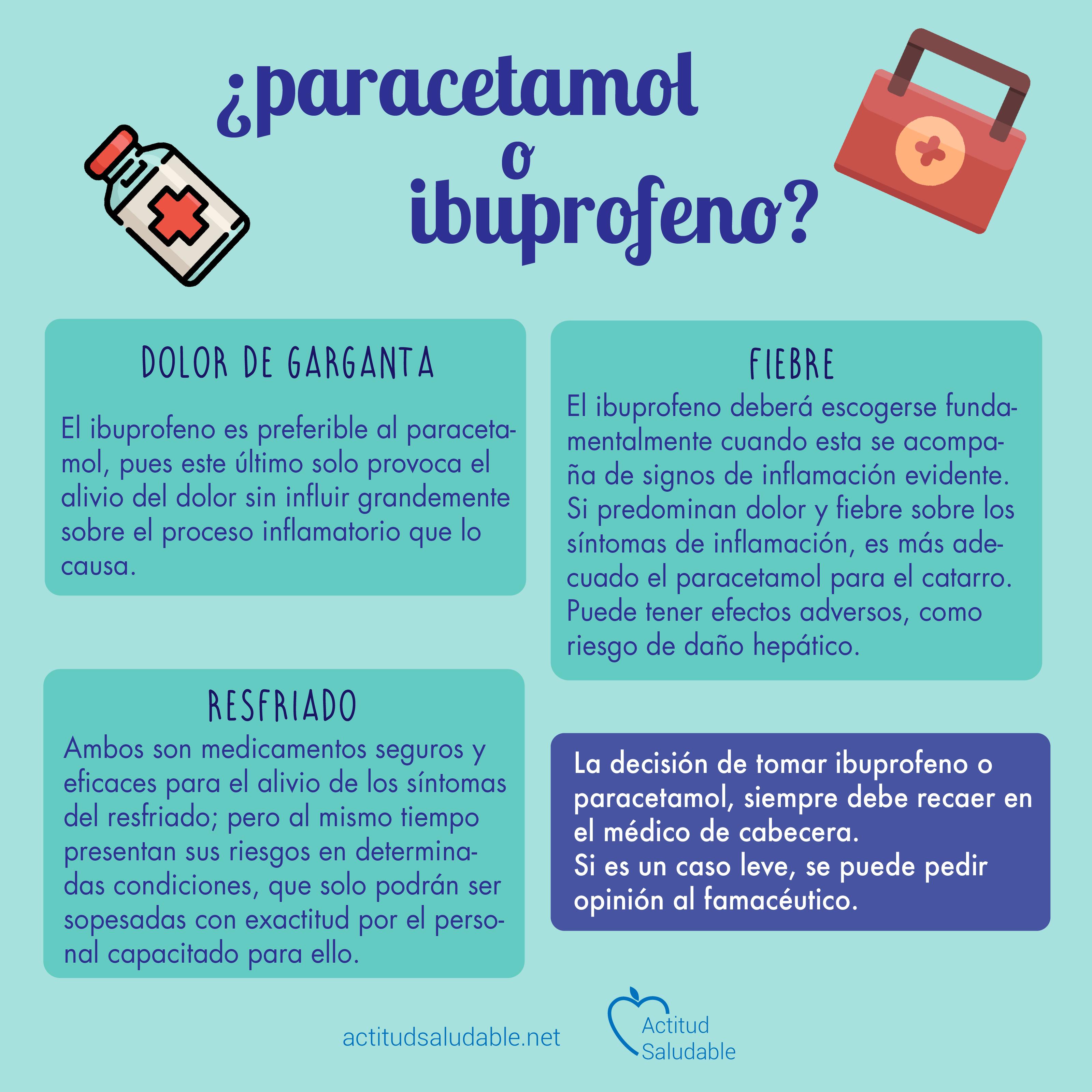 Paracetamol O Ibuprofeno Para El Resfriado Remedios Para La Salud Consejos Para La Salud Cuidado De La Salud