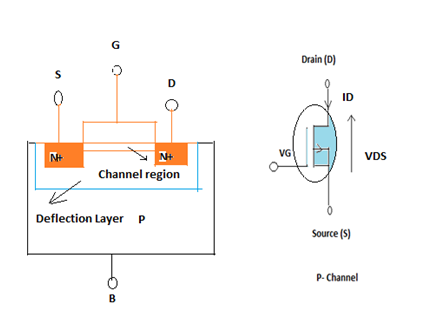 What is the MOSFET: Basics, Working Principle and
