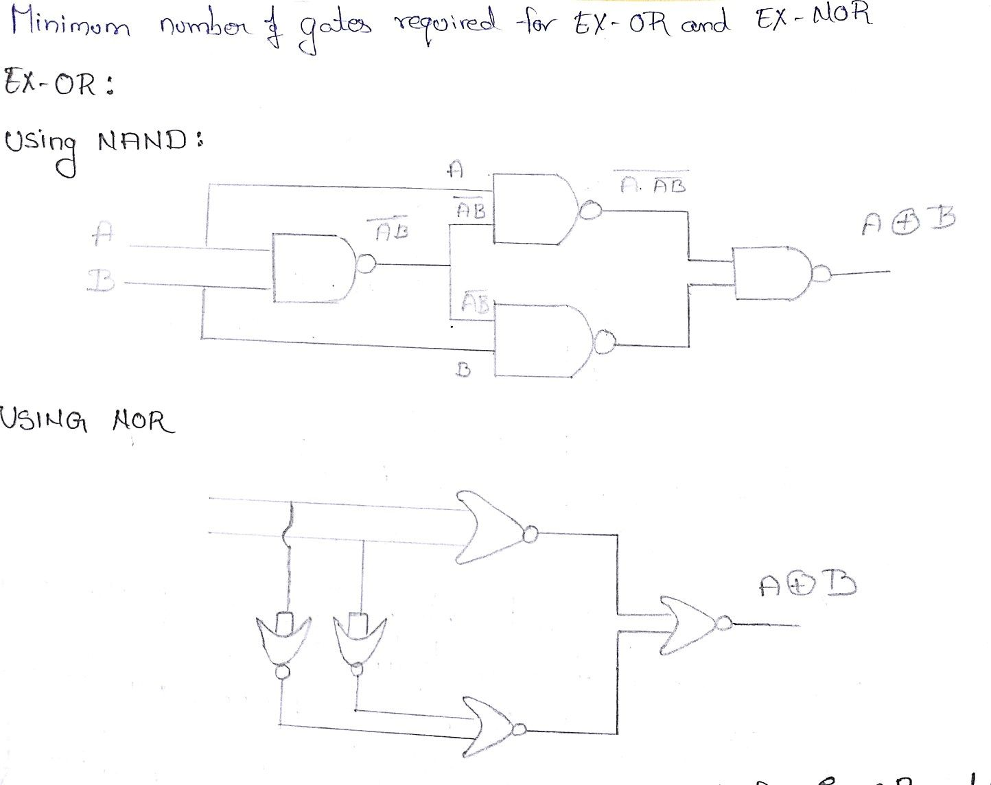 Exor Needs 4 Nand Gates And 5 Nor