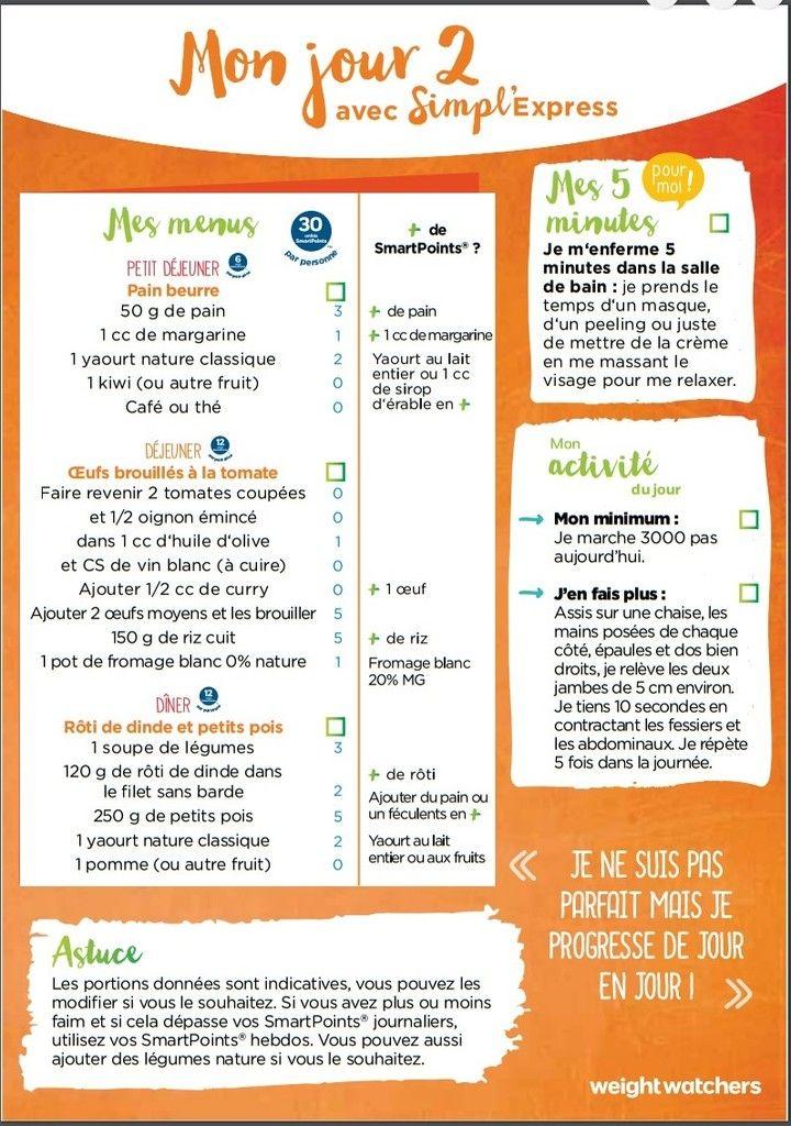 Häufig Rééquilibrage alimentaire : exemple de menus pour 7 jours | Diet  IP21