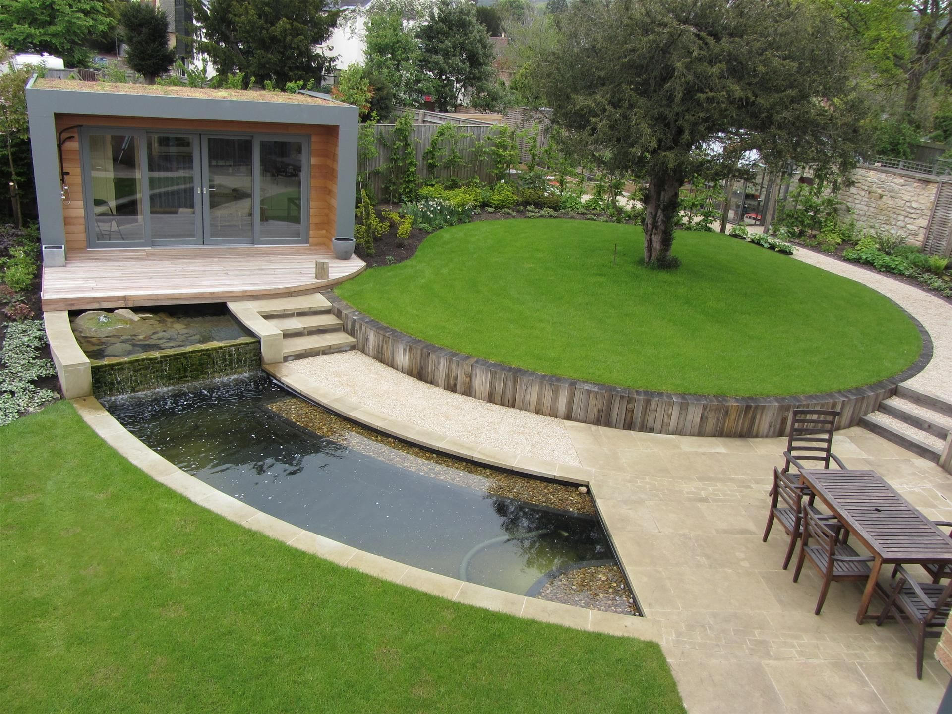 Stunning Modern Garden Design Exquisite Pond Also Flat Shed House Roof Idea  Plus Circular Lawn And