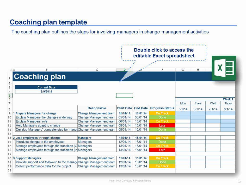 30 Change Management Plan Template Excel In 2020 Change