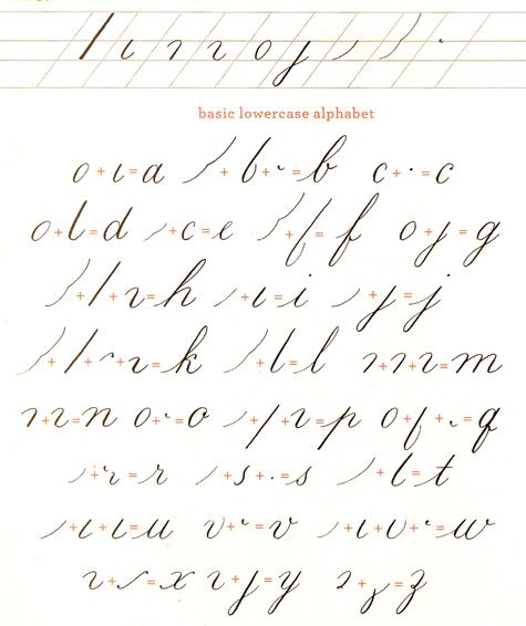Calligraphy how to alphabet and