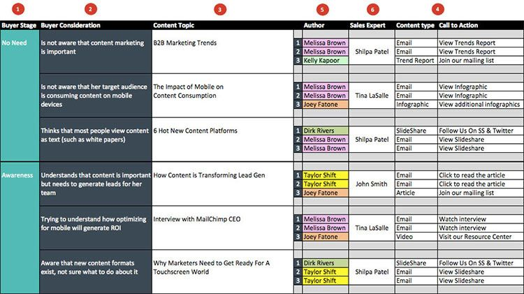 15 Content Calendar Templates To Help Your Content Strategy Market Motive Blog Marketing Calendar Template Editorial Calendar Template Content Marketing Calendar