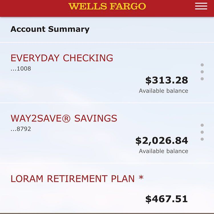 If you have a active wells fargo account contact me asap