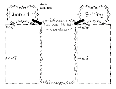 Character and Setting Graphic Organizer that includes questioning ...