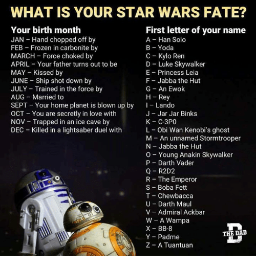 Anakin Skywalker Chewbacca And Darth Vader What Is Your Star Wars Fate Your Birth Month Jan Hand Chopped O Star Wars Facts Star Wars Quotes Star Wars Humor
