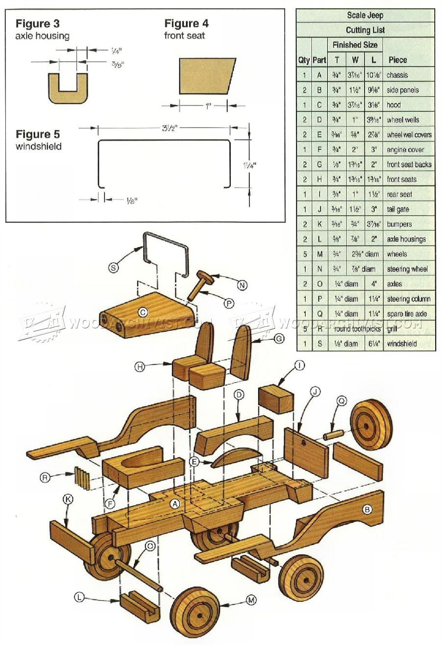 wooden toy jeep plans - wooden toy plans | crafts | diy