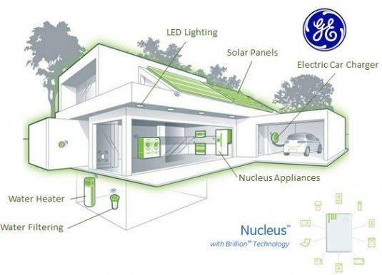 House · Eco House Plans Designs ...