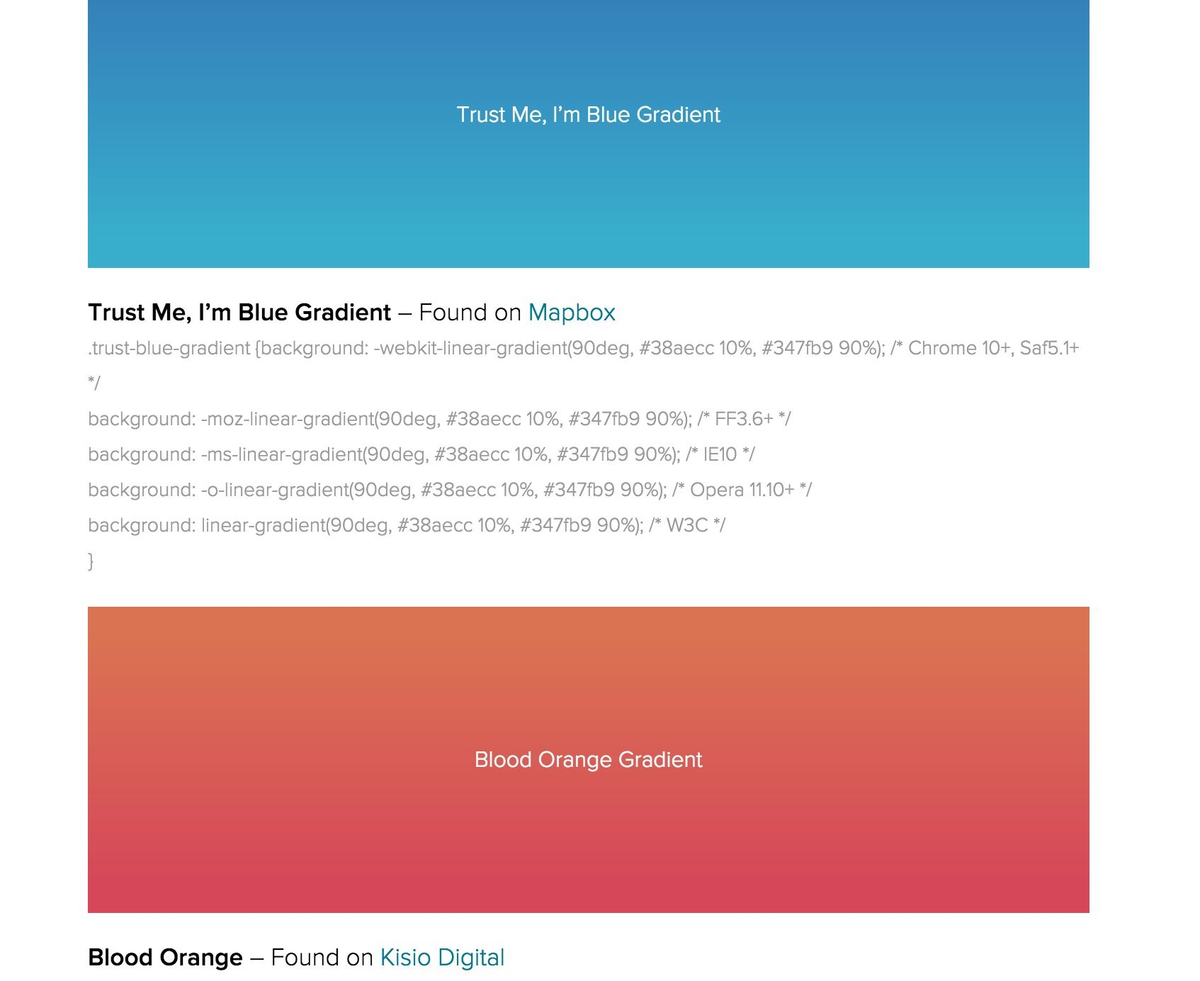 Background image linear gradient - Share The Value Share The Value Sour Tropical Gradient Sour Tropical Gradient Css Sour