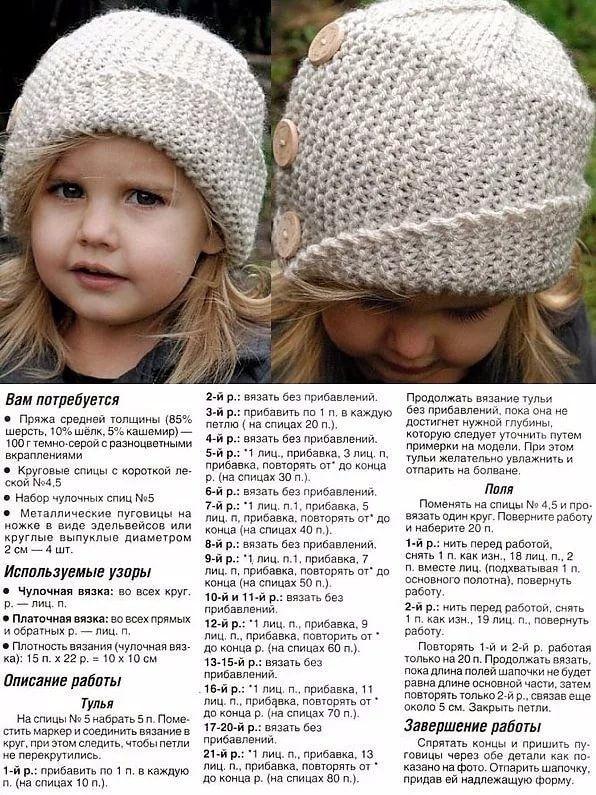 как связать спицами женскую шляпку с боковым отворотом на зиму: 11 ...