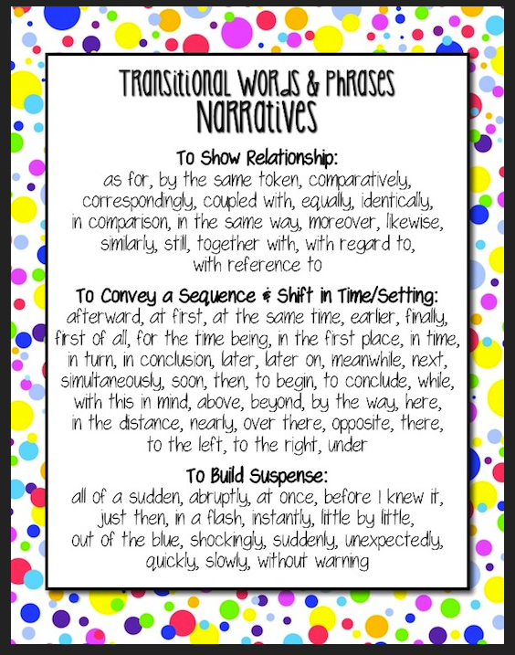 transitional words and phrases in narrative writing