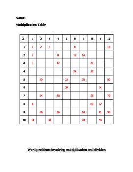 Multiplication table & Word problems involving multiplication and ...