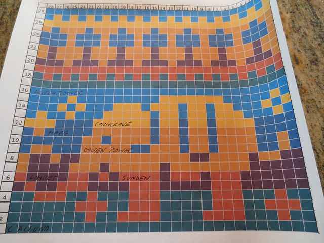Ravelry: Project Gallery for Elephants - Baby Blanket pattern by ...