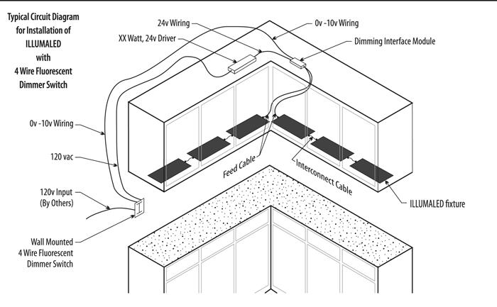 legrand adorne under cabinet wiring diagram