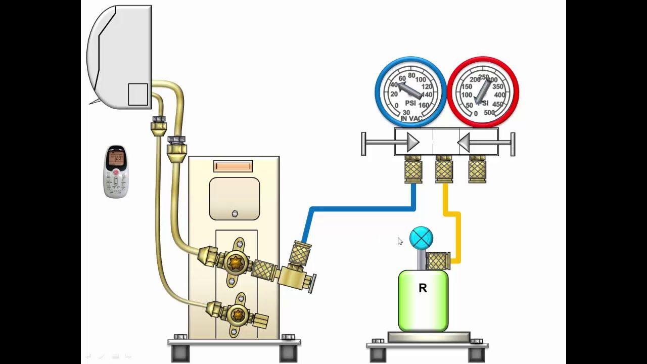 Recarga De Refrigerante En Equipo Split Convencional Usando Manometros E Refrigeracion Y Aire Acondicionado Equipo Aire Acondicionado Aire Acondicionado