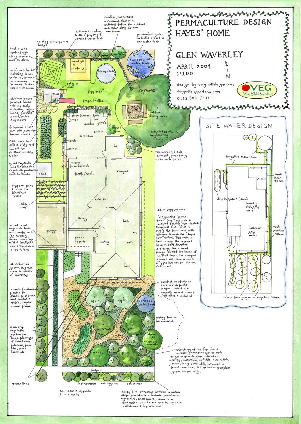 101 Permaculture Designs | Permaculture, Homesteads and ...