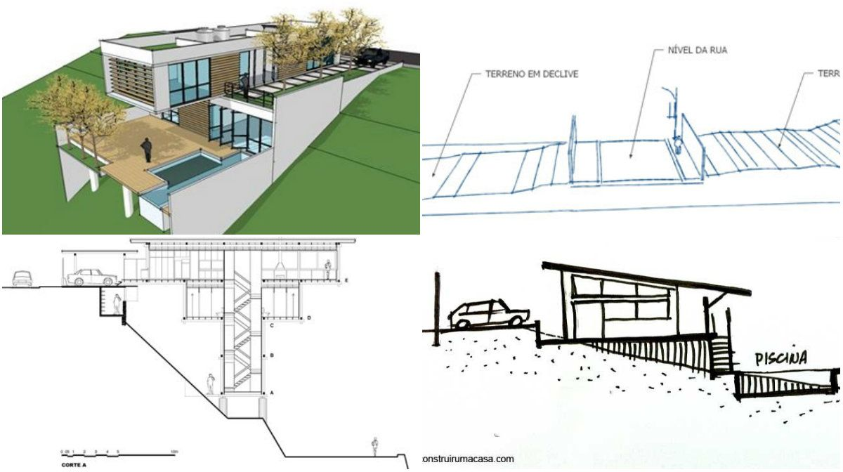 How To Build A Home On Sloping Ground U2013 Architecture Admirers