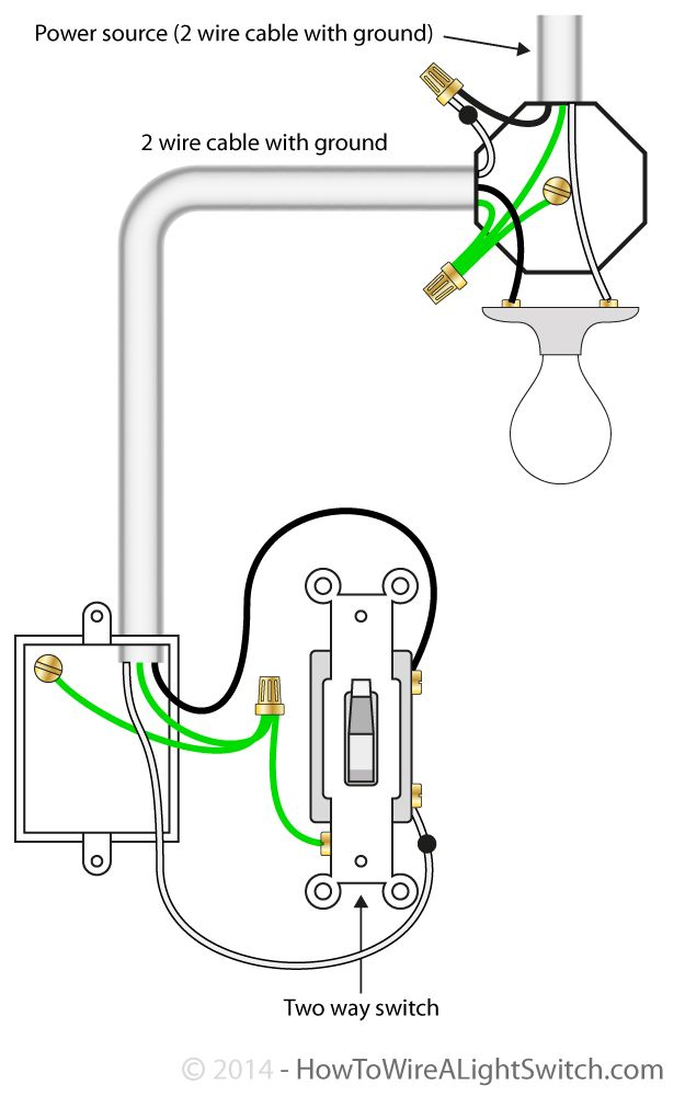 wiring a light switch to fixture