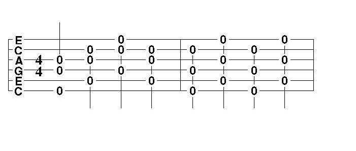 Guitar steel guitar tablature : 1000+ images about C6 Lap Steel on Pinterest