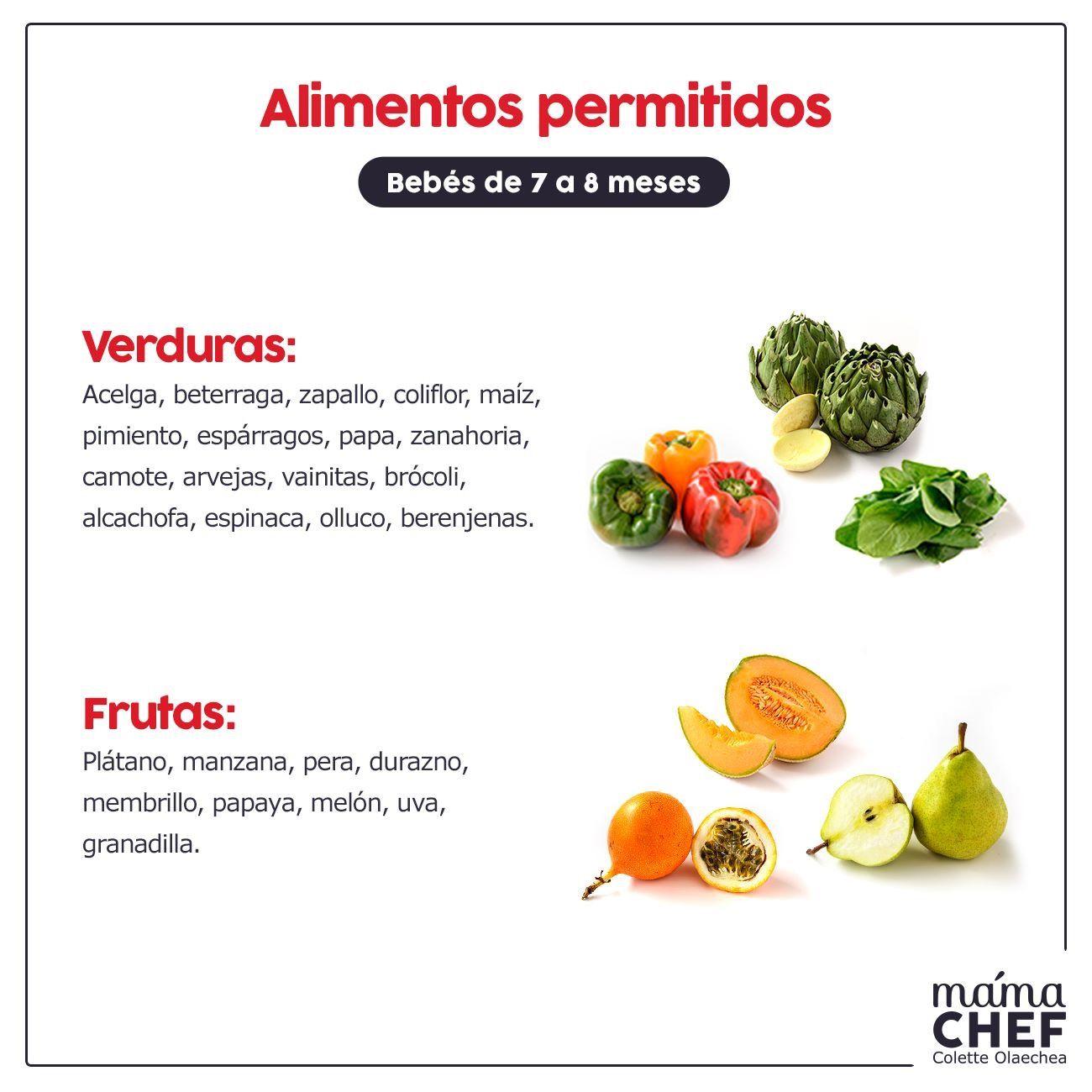 Pin De Colette Olaechea En Infografias Mama Chef Con Imagenes