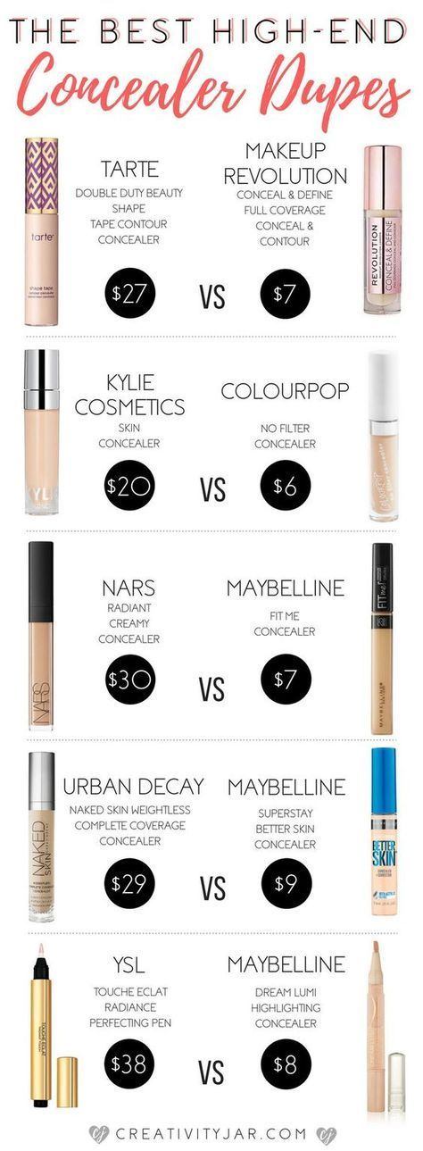 Next up in my drugstore dupe series is concealers! These are 5 affordable options to some of the most popular high-end products and you need to try them! #style #shopping #styles #outfit #pretty #girl #girls #beauty #beautiful #me #cute #stylish #photooftheday #swag #dress #shoes #diy #design #fashion #Makeup