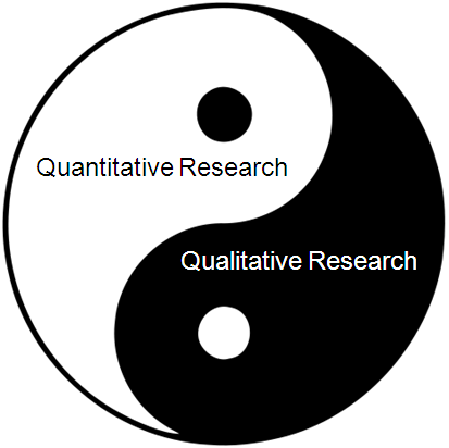 Is Qualitative Research Still Considered The Poor Relation  Jeps