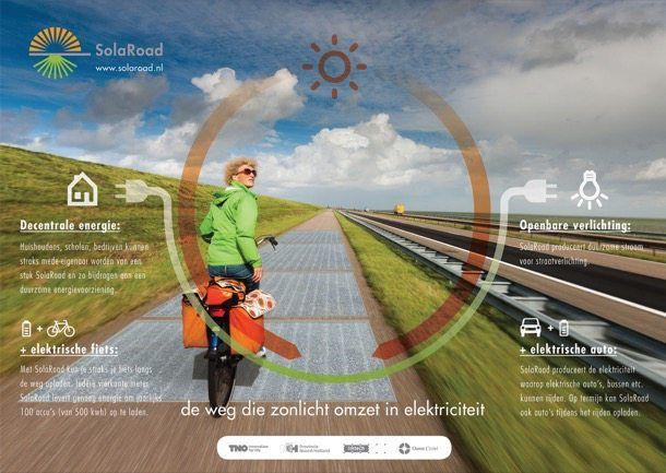 SolaRoad: carriles bici que generan energía. Holanda tiene un pequeño tramo de carril para bicicletas que capta la luz solar y la convierte en electricidad. El proyecto de esta calzada fotovoltaica inició en el 2009, es bastante ambicioso, y tiene múltiples aplicaciones. Aportamos datos y fotografías de sus características principales.  #Energiasrenovables