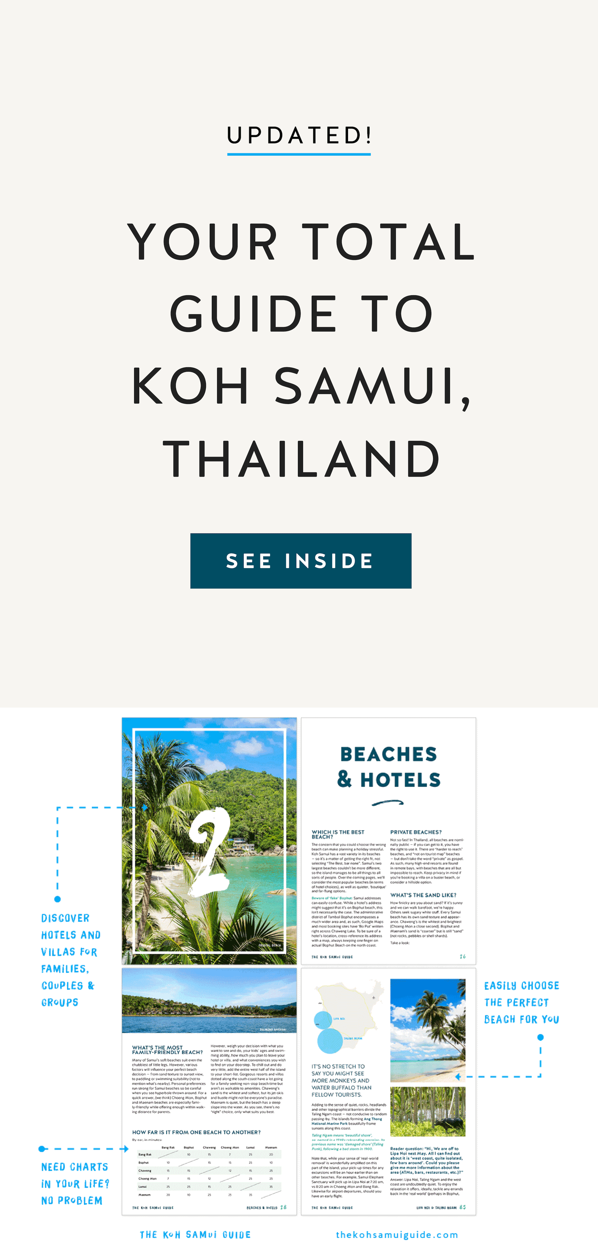 Just Updated! The Koh Samui Guide – 7th edition available