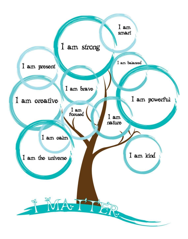 Tree Print With Affirmations Mindfulness Art 11 X14 Blue