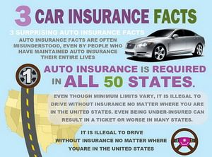 3 Car Insurance Facts Home Insurance Quotes Car Insurance Health Insurance Cost