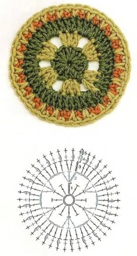 ClippedOnIssuu de 144 crochet motif | Patrones crochet | Pinterest ...