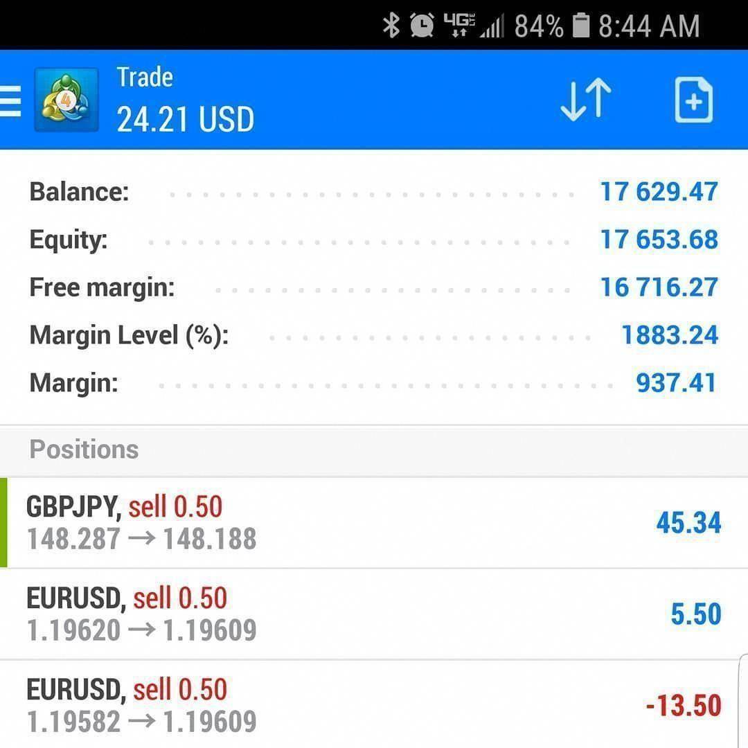 Trading Forex Forex Forex Trading Training Trading Forex Training