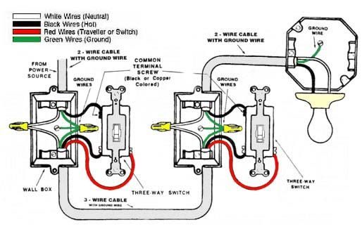 Help With Wiring Two Way Light Cruisers Sailing Forums Light Switch Wiring Three Way Switch Light Dimmer Switch