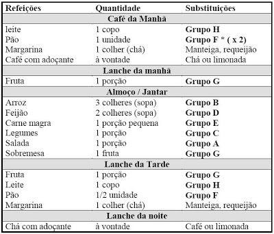 Cardapio De Dieta Simples 1200 Calorias Resultados Yahoo Search Da Busca De Dieta Cardapio 1200 Calorias Dieta