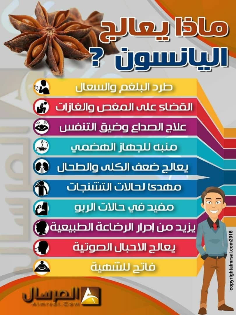 Pin By Soso On بالعربى Health Fitness Nutrition Health Advice Health And Wellbeing