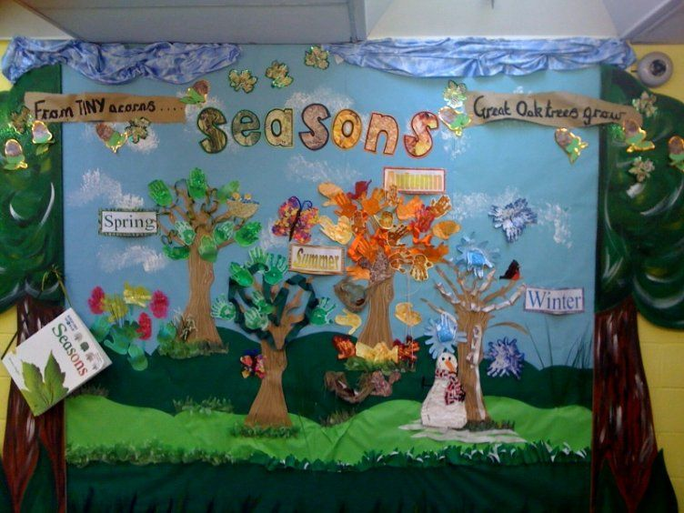 weather and the seasons display classroom display class display seasons weather the seasons. Black Bedroom Furniture Sets. Home Design Ideas