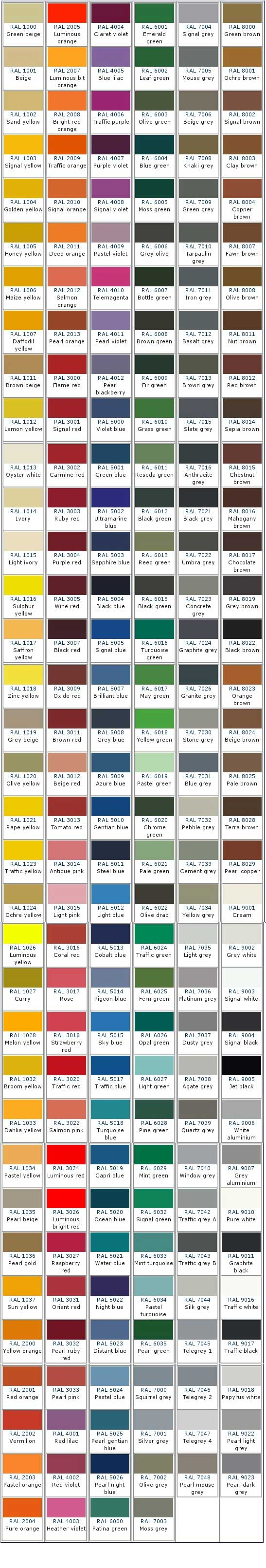 Ral Colour Chart  Splashback    Glass Splashbacks Ral