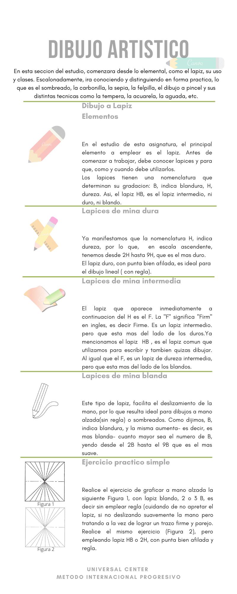 Pin De Mina Iara En Decoracion Cursos De Decoracion Dibujos Artisticos Iniciales