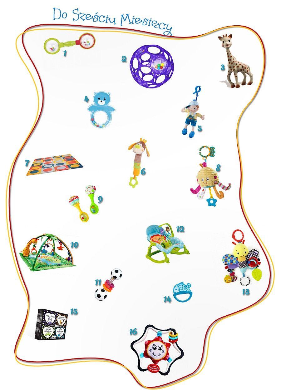 Zabawki Dla 3 Miesiecznego Dziecka Snoopy Character Fictional Characters
