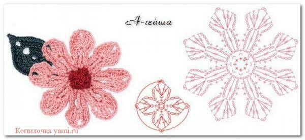 Pin By Leona Breske On Flowers Pinterest Crochet Flowers