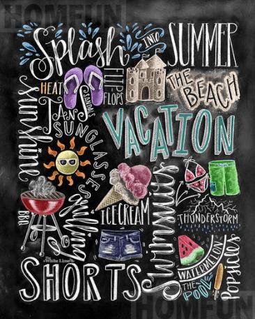 summer chalkboard diamond painting round  summer