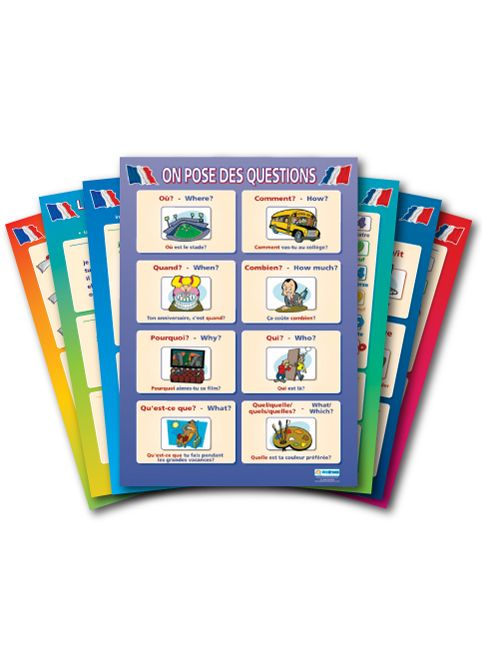 Learn Spanish, French or German with Daydream Education's MFL posters.