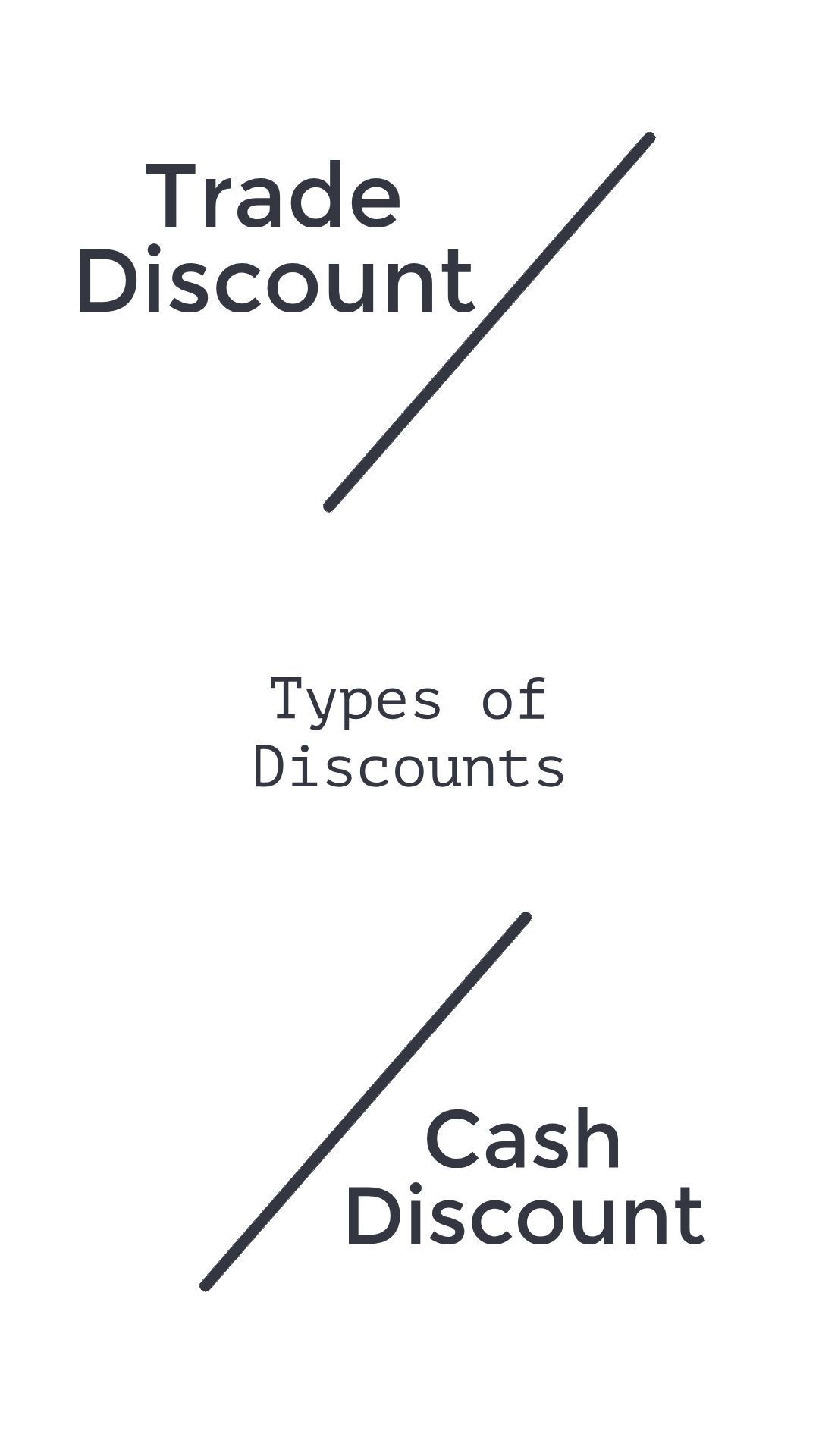 Discounts Discounts Are Of Two Types A Trade Discount And B