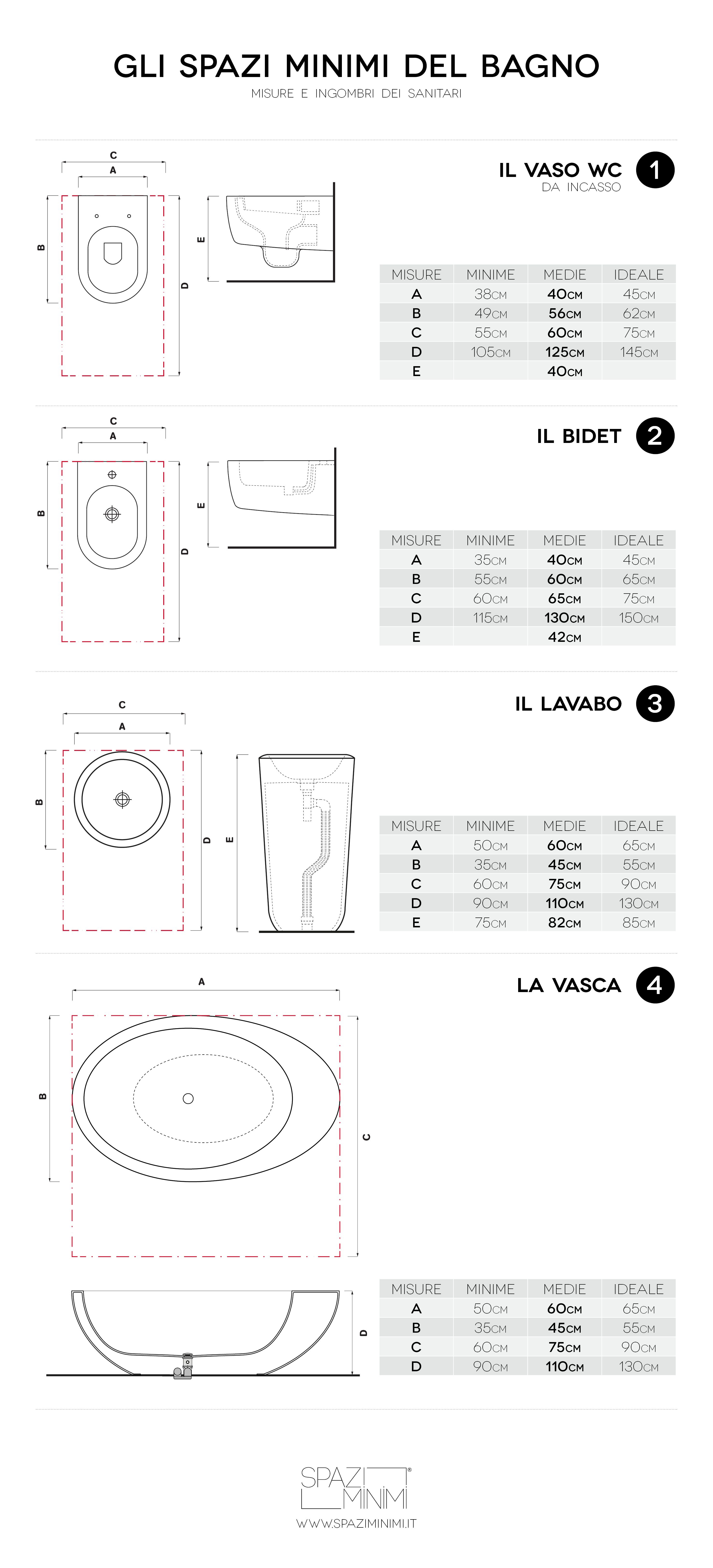 Lavabo Bagno Piccolo Misure misure e ingombri dei principali sanitari (lavabo, wc, bidet