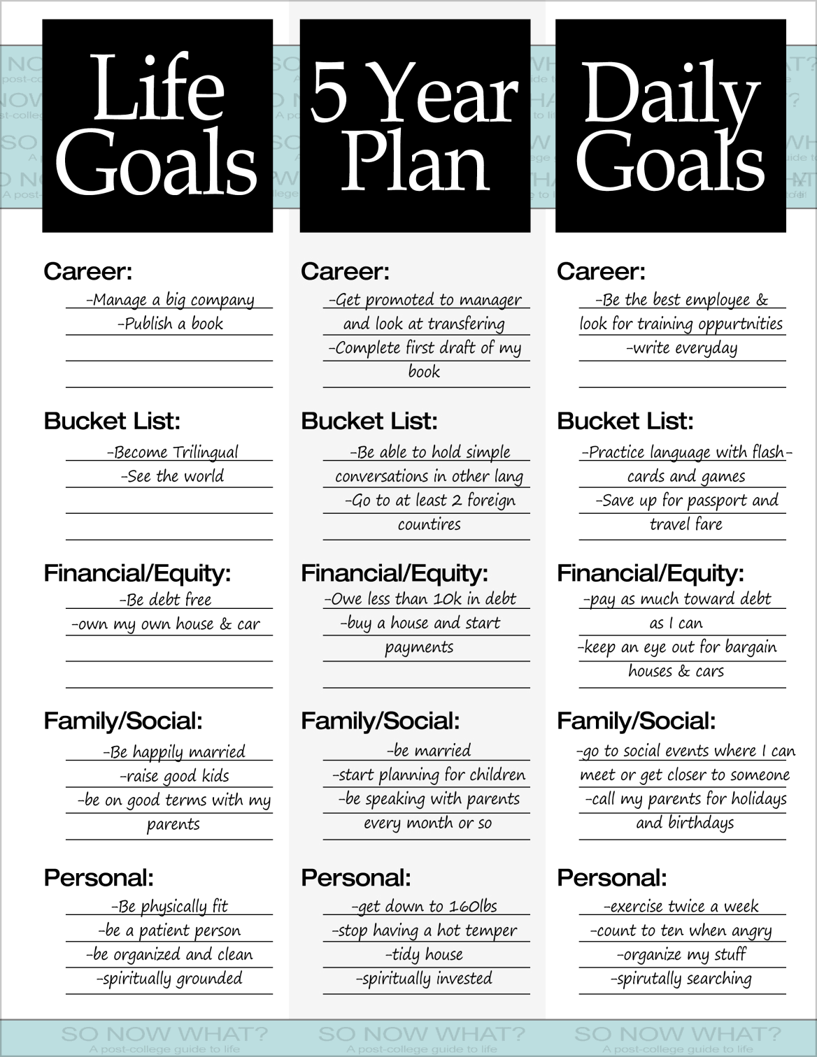 The 3 Steps to a 5 Year Plan | Interesting | Pinterest | Habilidades ...