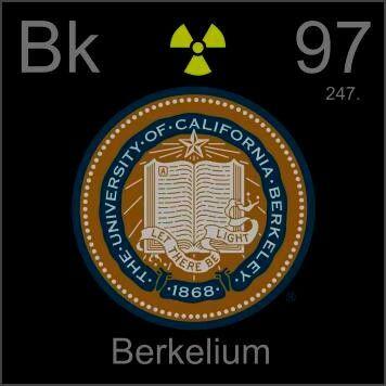 97 BK - Berkelium Periodic Table - The Elements Pinterest - new periodic table chloride symbol